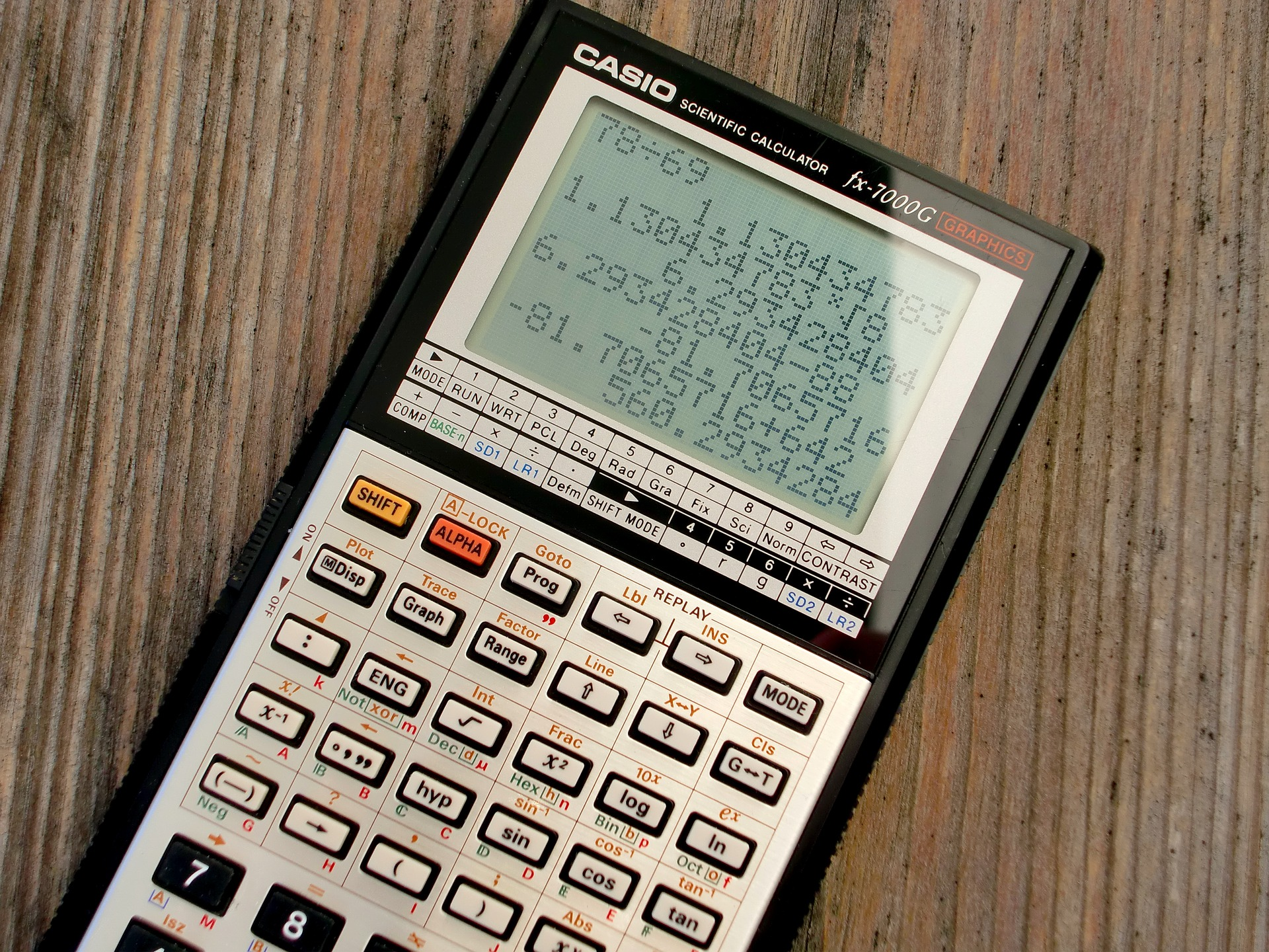 calculatrice casio college